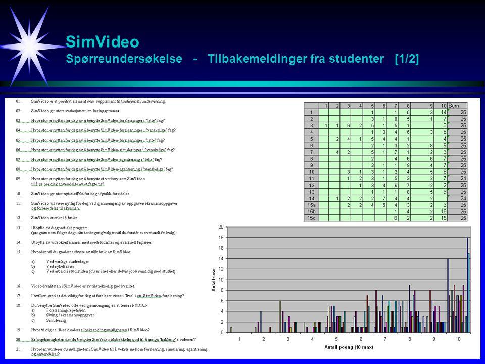 SimVideo Spørreundersøkelse - Tilbakemeldinger fra studenter [1/2]